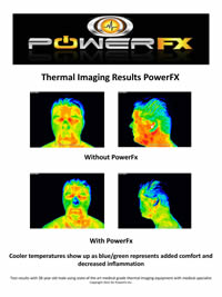 PowerFx Wristbands Proven
